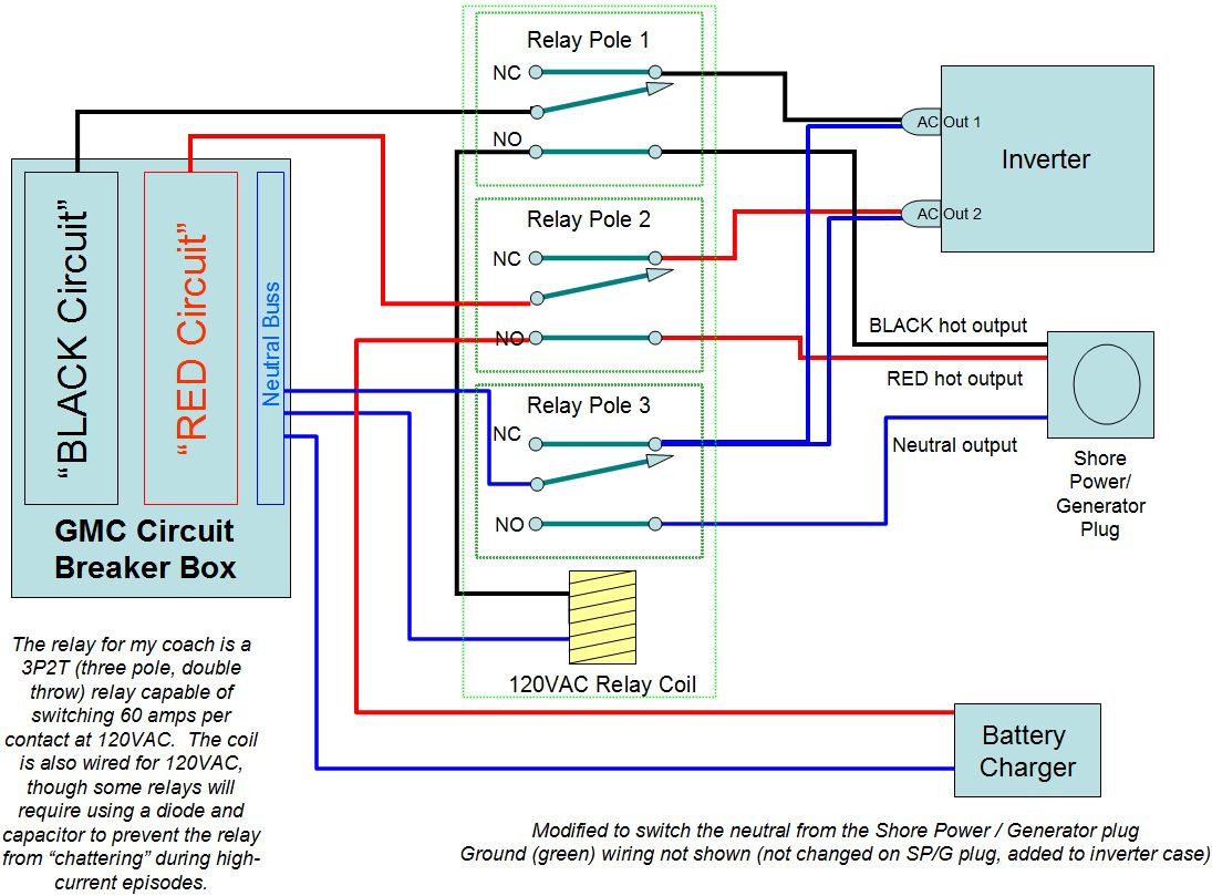How Install Solar Panels Inverter likewise Rv Inverter Wiring Diagram Here Is An Ex le Of A Circuit That You Can Make The Guidelines The Electric I Too Used A Manual Override Switch furthermore 128W Battery Charger 1224v additionally 9 To 18 Volt Schematic besides Electrical. on rv charger schematic