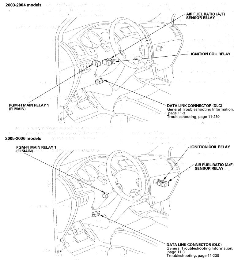 acura rdx relay location