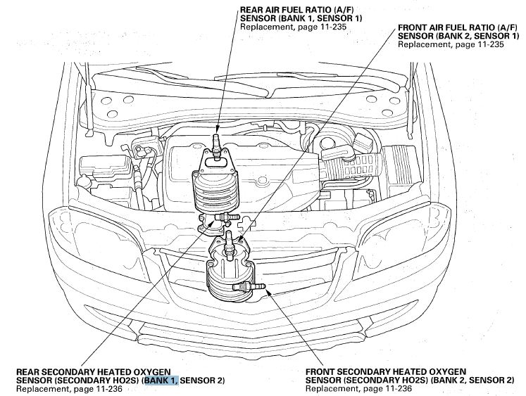 Location Of O2 Sensor On 1990 Toyota Pickup likewise 2010 Ford Fusion Engine Diagram together with 1b587 2003 Ford Explorer Board  puter The Oxygen Sensors  puter besides 135985 O2 Sensor Bank 2 Sensor 2 Replacement further 2001 Dodge Ram 2500 5 9l Exhaust Diagram. on oxygen sensor bank 1